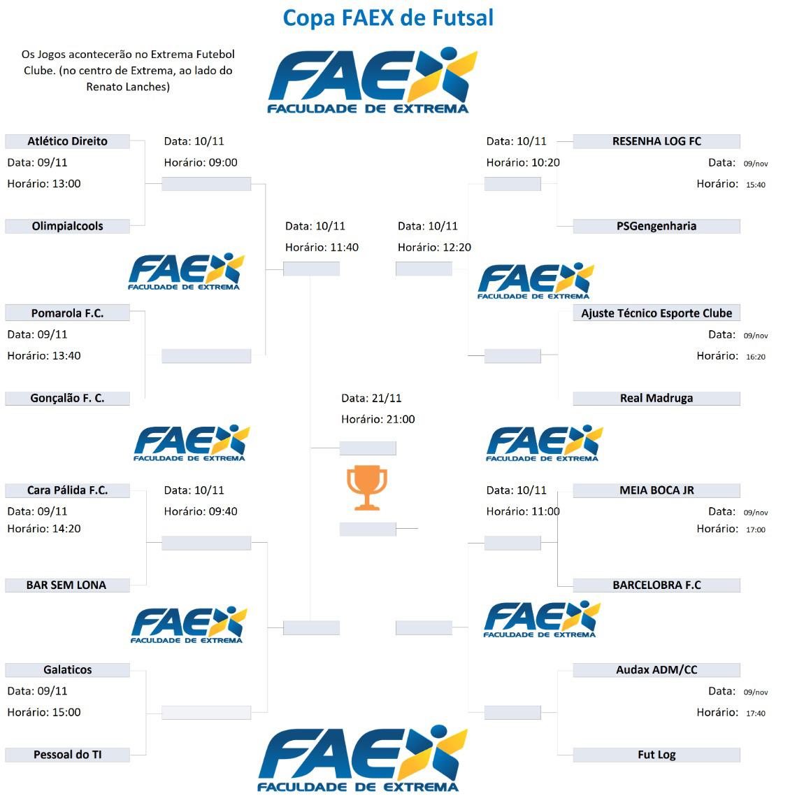 tabela COPA FAEX